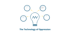 Technology of Oppression