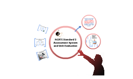 NCATE STANDARD 2:  ASSESSMENT SYSTEM AND UNIT EVALUATION