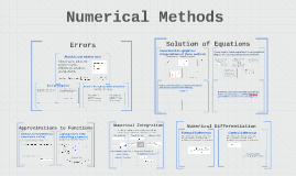 Mathematics - Numerical Methods