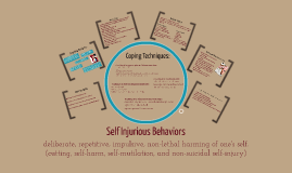 Self Injurious Behaviors