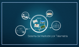 Sistema de Medición por Telemetría