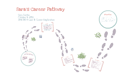 Copy of Sara's Career Pathway