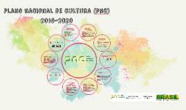 Copy of Plano nacional de cultura (pnc) 2010-2020