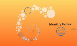 Copy of Identity Boxes