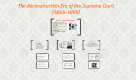 The Reconstruction Era of the Supreme Court