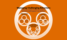 Managing Challenging Behaviors