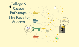 College & Career Pathways: The Keys to Success
