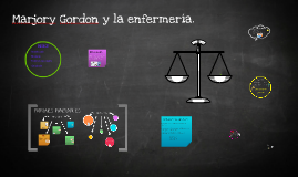 Copy of Copia de Mind Mapping Template