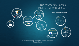 Presentación de la investigación visual