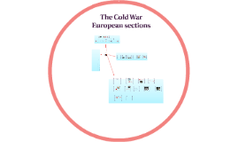The Cold War European sections
