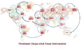 Copy of Penetapan Harga untuk Pasar Internasional