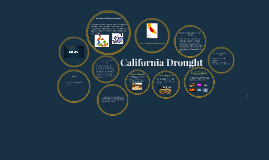 Copy of California Drought