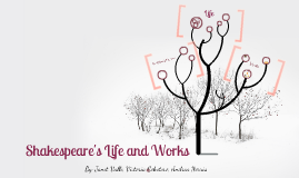 Shakespeare's Life and Works