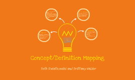 Concept/Definition Mapping