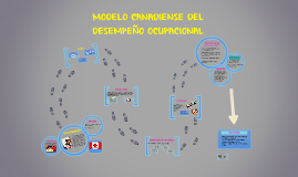 Copy of MODELO CANADIENSE DEL DESEMPEÑO OCUPACIONAL