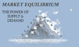 Copy of MARKET EQUILIBRIUM