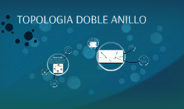 Copy of TOPOLOGIA DOBLE ANILLO