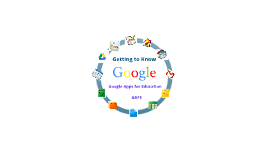 Copy of Introduce to gafe