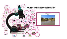 Outdoor School Vocabulary