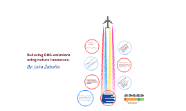 Reducing GHG emissions