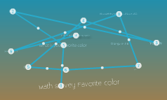 Math Servey Favorite color