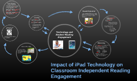 Technology and Student Engagement