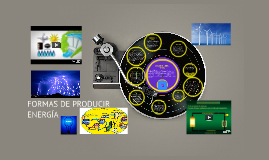 Copy of FORMAS DE PRODUCIR ENERGÍA