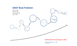 Copy of DAISY Book Publisher