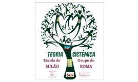 Copy of TEORIA SISTÊMICA - Escola de Milão