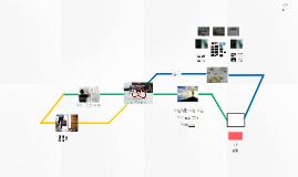 S33 Marketing Plan - Airbnb