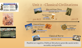 Unit 2 - Classical Civilizations