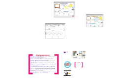 The 5-Minute Lesson Plan - SIG Presentation
