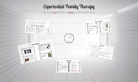 Copy of Experiential Family Therapy