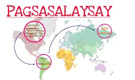 Copy of PAGSASALAYSAY