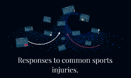 Copy of Copy of Responses to common sports injuries.