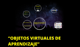 """""""OBJETOS VIRTUALES DE APRENDIZAJE"""""""