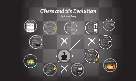 Chess and it's Evolution