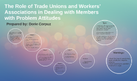 The Role of Trade Unions and Workers'  Associations in Deali