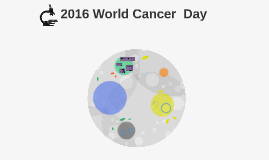 2016 World Cancer  Day