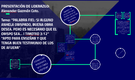PRESENTACIÓN DE LIDERAZGO:
