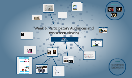 Week 6: Participatory Audiences and two screen viewing