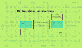 TOK Presentation- Language/Ethics