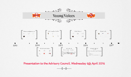 Copy of Young Voices
