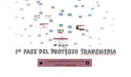 Proyecto transmedia 1