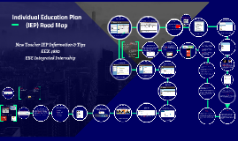 Individual Education Plan (IEP) Road Map