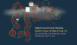 Copy of Estate Planning for Digital Assets