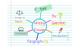Copy of Essay and report writing