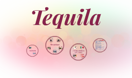 Copy of Tequila