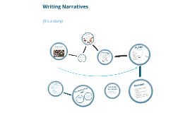 Writing Narratives
