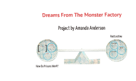Dreams From The Monster Factory project